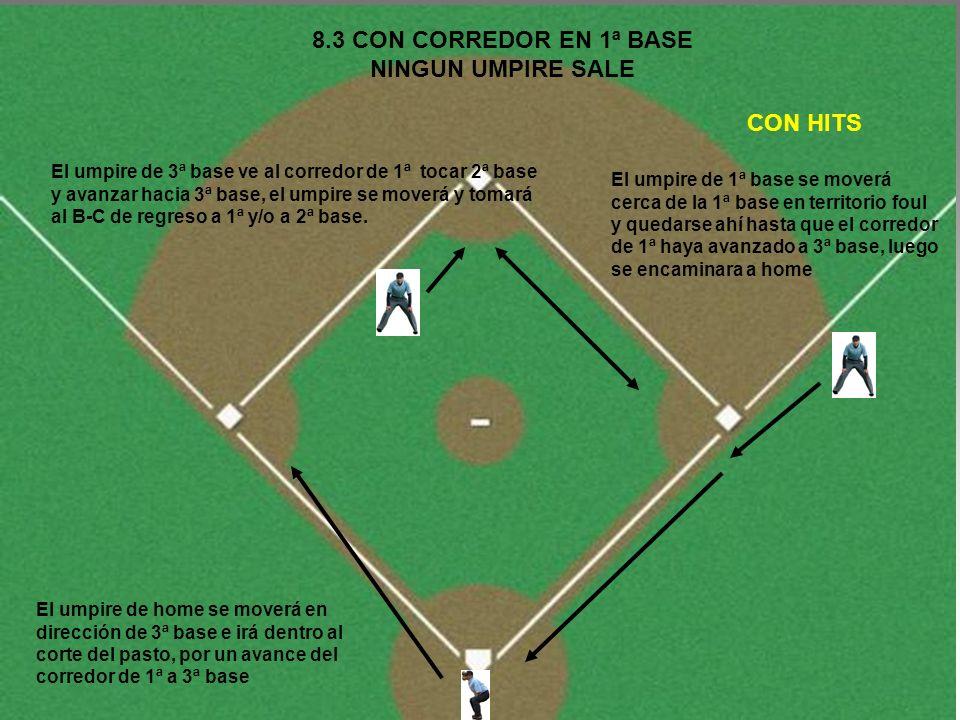 8.7 CORREDOR EN 1ª Y 3ª BASE UMPIRE 1ª SALE Umpire de home se revierte a las responsabilidades del Sistema de Dos Umpires Umpire de 3ª base se revierte a las responsabilidades del Sistema de Dos Umpires