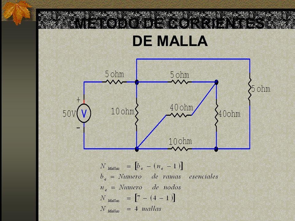 METODO DE CORRIENTES DE MALLA