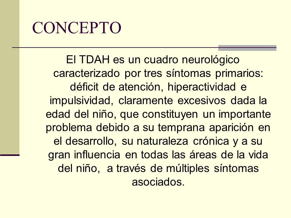 CONCEPTO El TDAH es un cuadro neurológico caracterizado por tres síntomas primarios: déficit de atención, hiperactividad e impulsividad, claramente ex