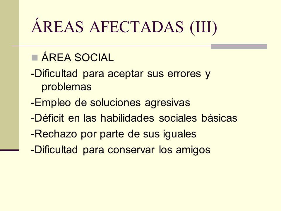 ÁREAS AFECTADAS (III) ÁREA SOCIAL -Dificultad para aceptar sus errores y problemas -Empleo de soluciones agresivas -Déficit en las habilidades sociale