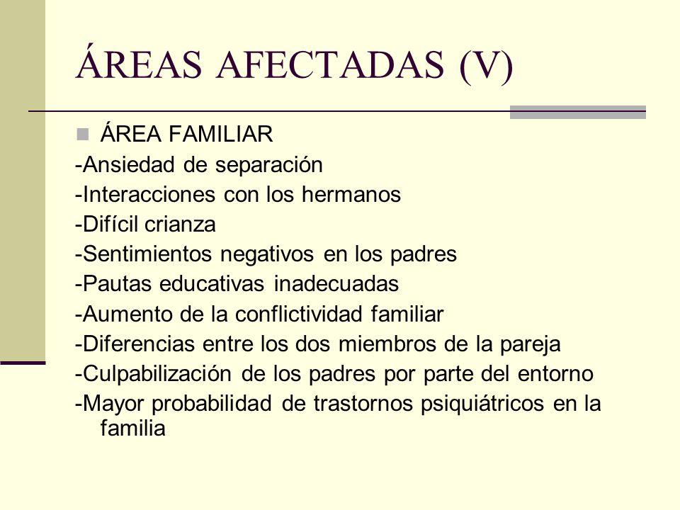 ÁREAS AFECTADAS (V) ÁREA FAMILIAR -Ansiedad de separación -Interacciones con los hermanos -Difícil crianza -Sentimientos negativos en los padres -Paut