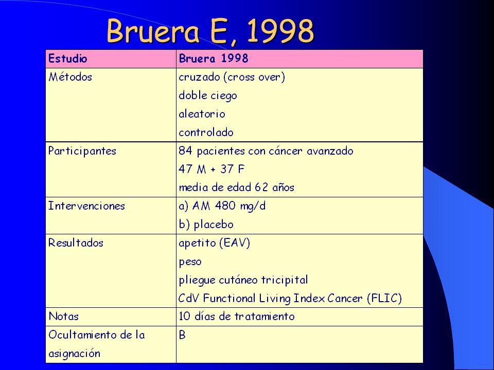 Bruera E, 1998