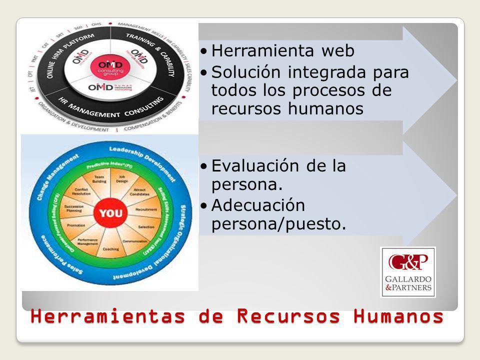 Herramientas de Recursos Humanos Herramienta web Solución integrada para todos los procesos de recursos humanos Evaluación de la persona.