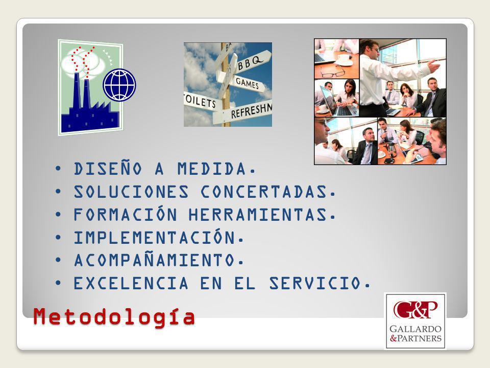 Metodología DISEÑO A MEDIDA.SOLUCIONES CONCERTADAS.