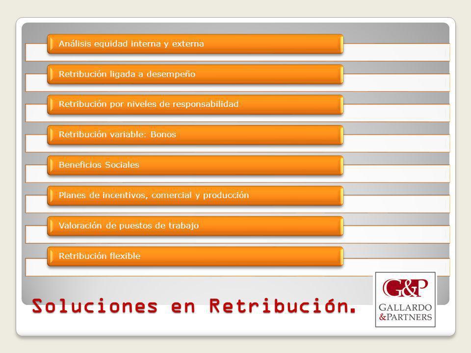 Soluciones en Retribución.