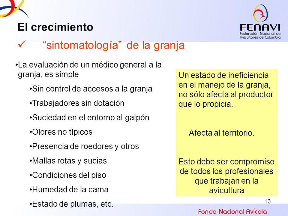 13 El crecimiento sintomatología de la granja La evaluación de un médico general a la granja, es simple Sin control de accesos a la granja Trabajadore