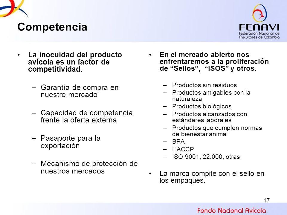 17 Competencia La inocuidad del producto avícola es un factor de competitividad. –Garantía de compra en nuestro mercado –Capacidad de competencia fren