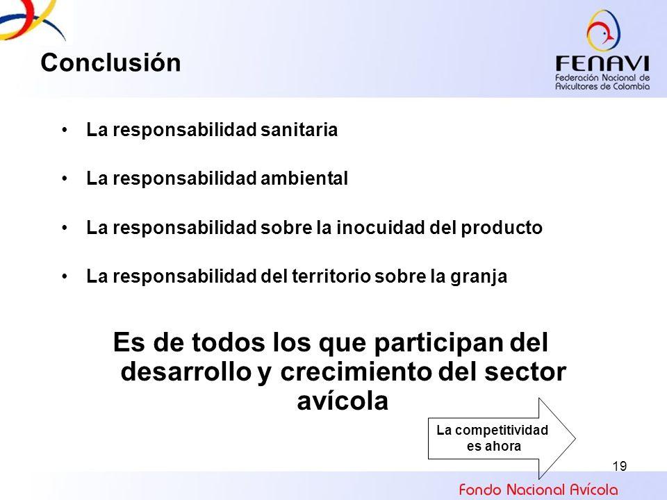 19 Conclusión La responsabilidad sanitaria La responsabilidad ambiental La responsabilidad sobre la inocuidad del producto La responsabilidad del terr