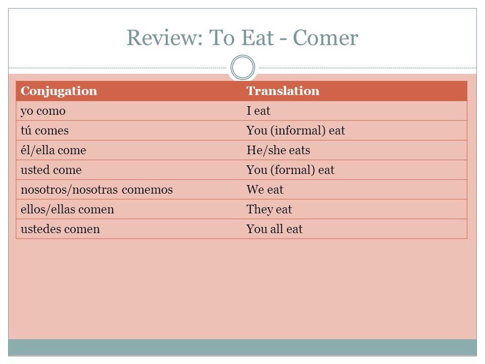 Review: To Eat - Comer ConjugationTranslation yo comoI eat tú comesYou (informal) eat él/ella comeHe/she eats usted comeYou (formal) eat nosotros/noso