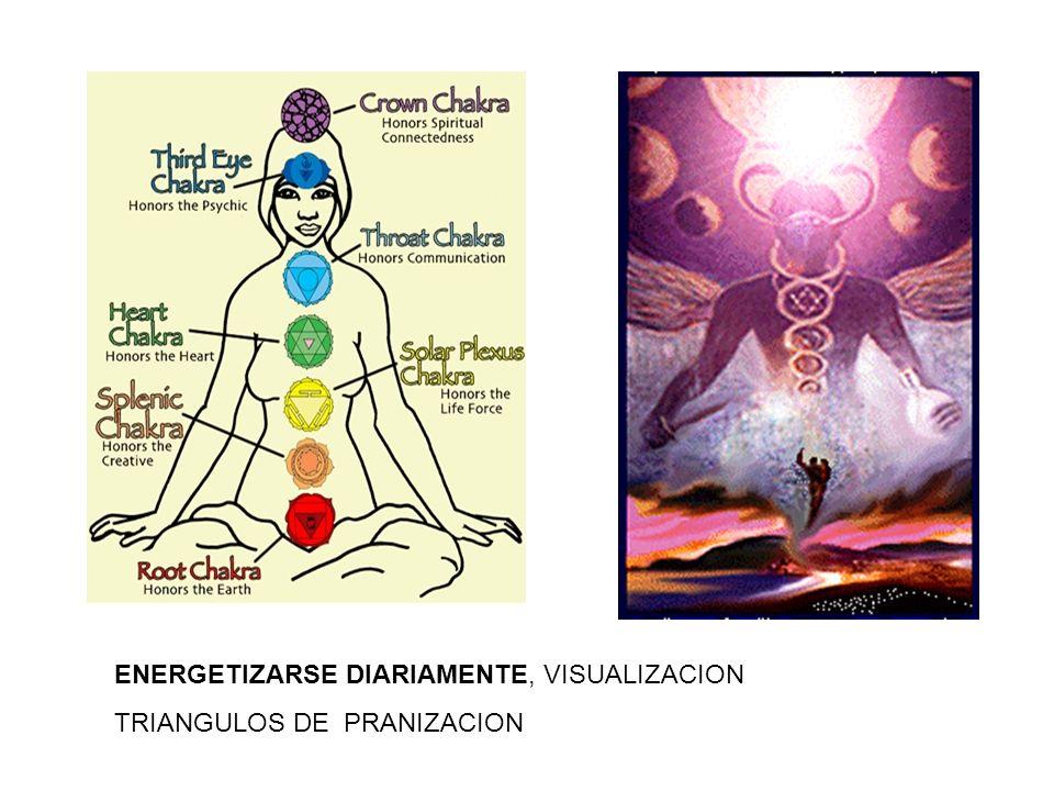 ENERGETIZARSE DIARIAMENTE, VISUALIZACION TRIANGULOS DE PRANIZACION