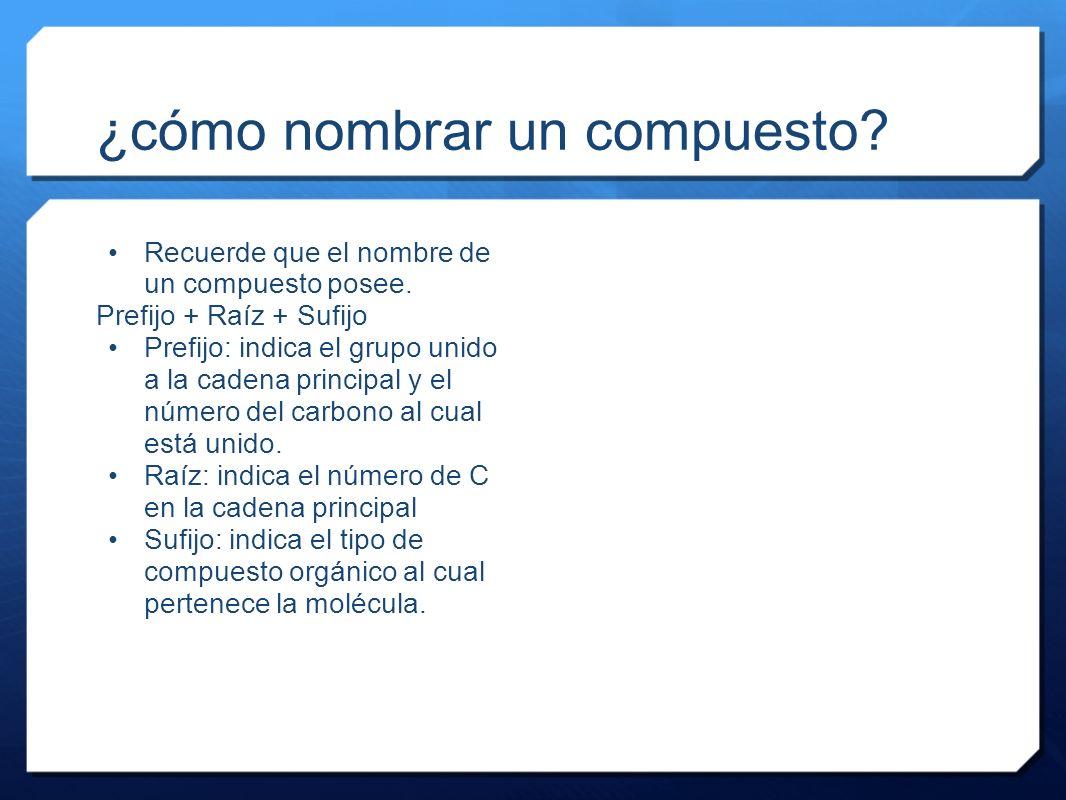 ¿cómo nombrar un compuesto? Recuerde que el nombre de un compuesto posee. Prefijo + Raíz + Sufijo Prefijo: indica el grupo unido a la cadena principal