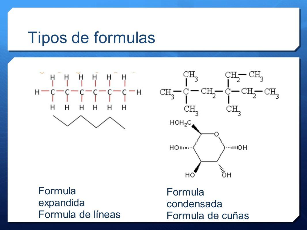 Tipos de formulas Formula expandida Formula de líneas Formula condensada Formula de cuñas