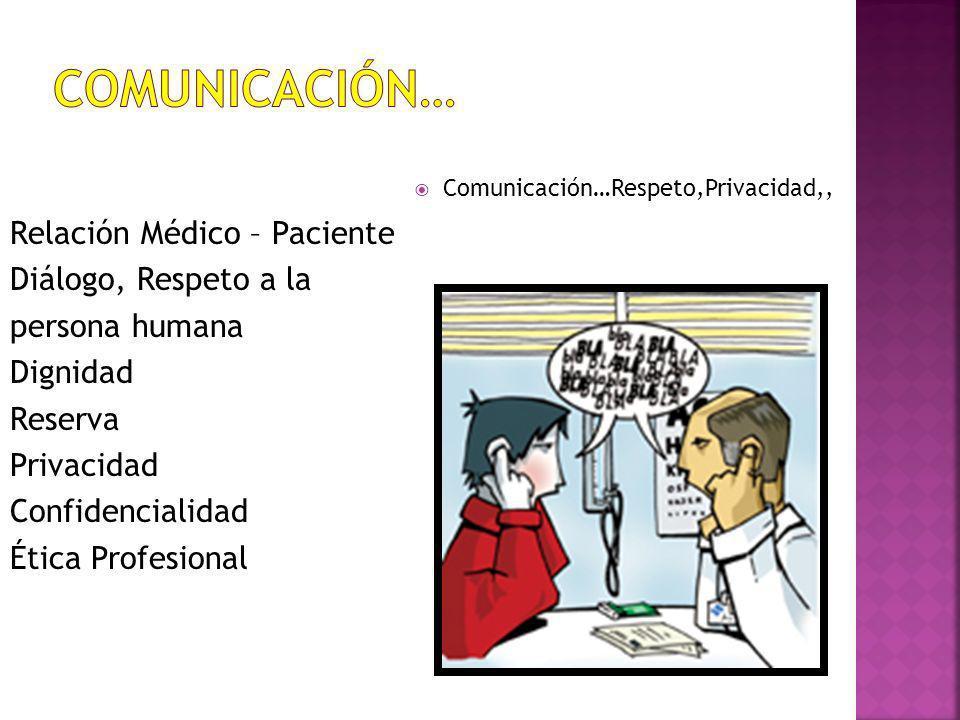 Relación Médico – Paciente Diálogo, Respeto a la persona humana Dignidad Reserva Privacidad Confidencialidad Ética Profesional Comunicación…Respeto,Pr