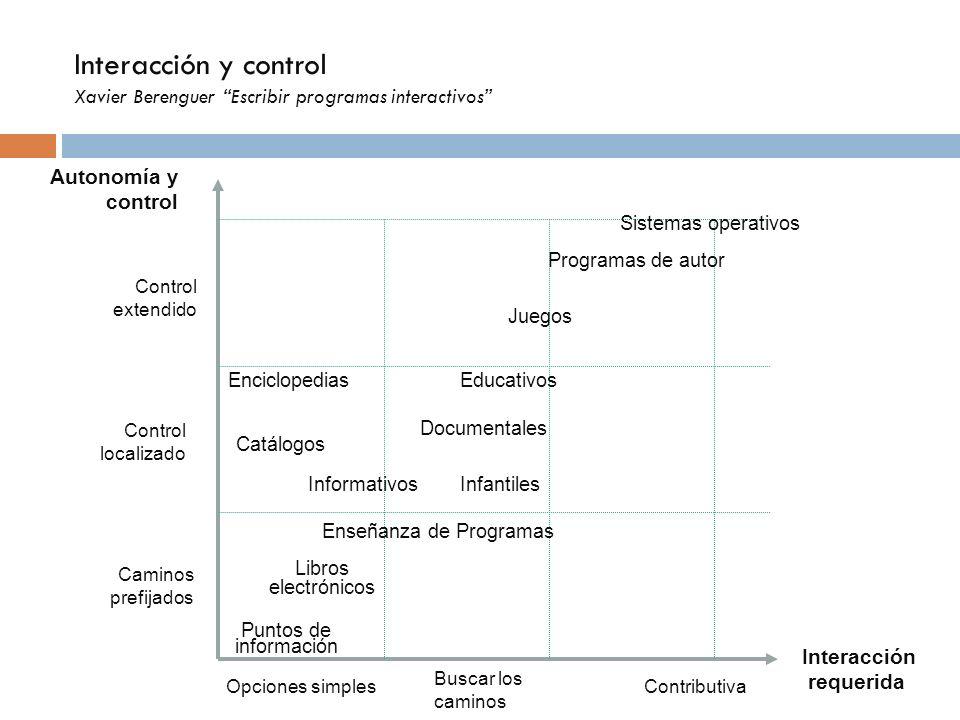 Interacción requerida Autonomía y control Control extendido Caminos prefijados Opciones simples Buscar los caminos Contributiva Control localizado Pro