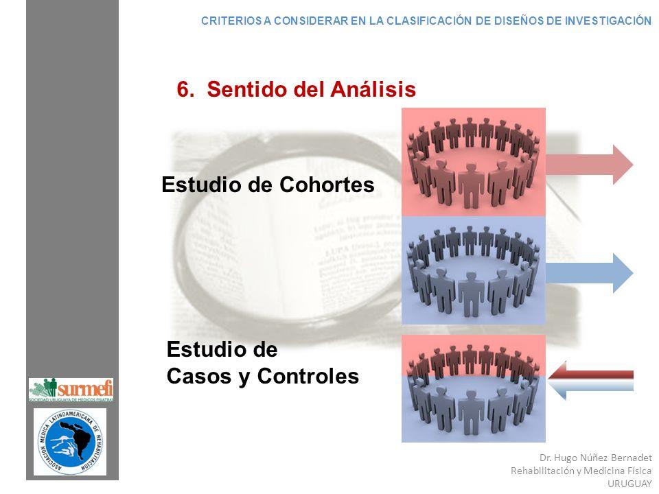 Dr. Hugo Núñez Bernadet Rehabilitación y Medicina Física URUGUAY 6. Sentido del Análisis Estudio de Cohortes Estudio de Casos y Controles CRITERIOS A