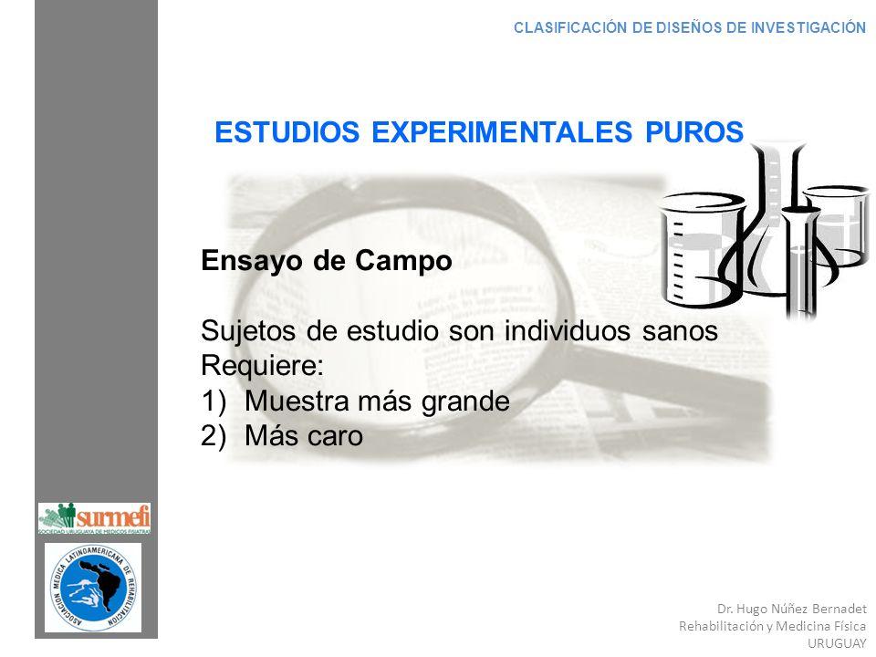 Dr. Hugo Núñez Bernadet Rehabilitación y Medicina Física URUGUAY CLASIFICACIÓN DE DISEÑOS DE INVESTIGACIÓN ESTUDIOS EXPERIMENTALES PUROS Ensayo de Cam
