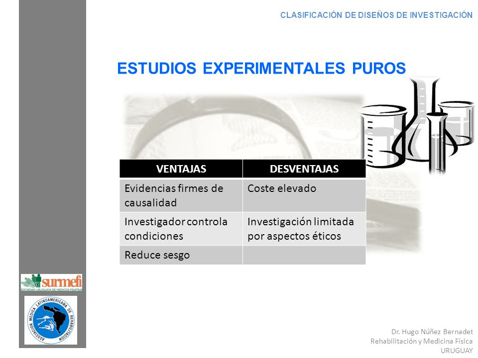Dr. Hugo Núñez Bernadet Rehabilitación y Medicina Física URUGUAY CLASIFICACIÓN DE DISEÑOS DE INVESTIGACIÓN ESTUDIOS EXPERIMENTALES PUROS VENTAJASDESVE
