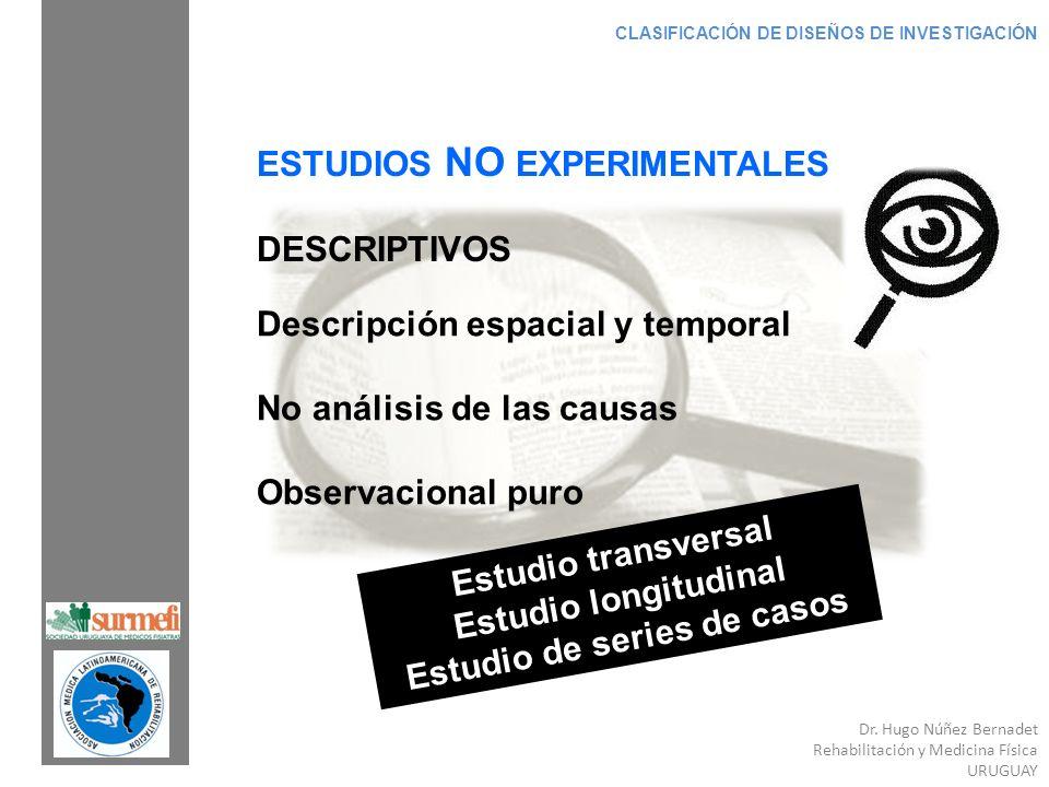 Dr. Hugo Núñez Bernadet Rehabilitación y Medicina Física URUGUAY CLASIFICACIÓN DE DISEÑOS DE INVESTIGACIÓN ESTUDIOS NO EXPERIMENTALES DESCRIPTIVOS Des