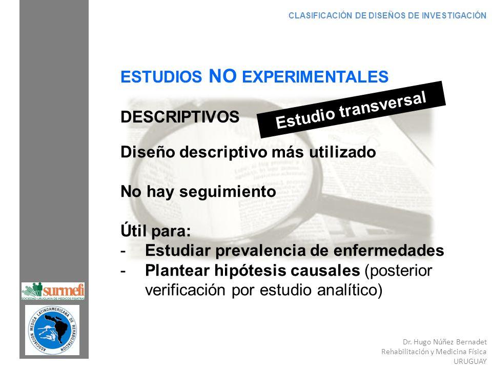 Dr. Hugo Núñez Bernadet Rehabilitación y Medicina Física URUGUAY CLASIFICACIÓN DE DISEÑOS DE INVESTIGACIÓN Estudio transversal Diseño descriptivo más