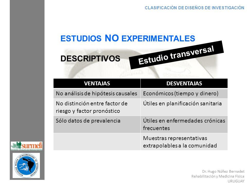 Dr. Hugo Núñez Bernadet Rehabilitación y Medicina Física URUGUAY CLASIFICACIÓN DE DISEÑOS DE INVESTIGACIÓN VENTAJASDESVENTAJAS No análisis de hipótesi