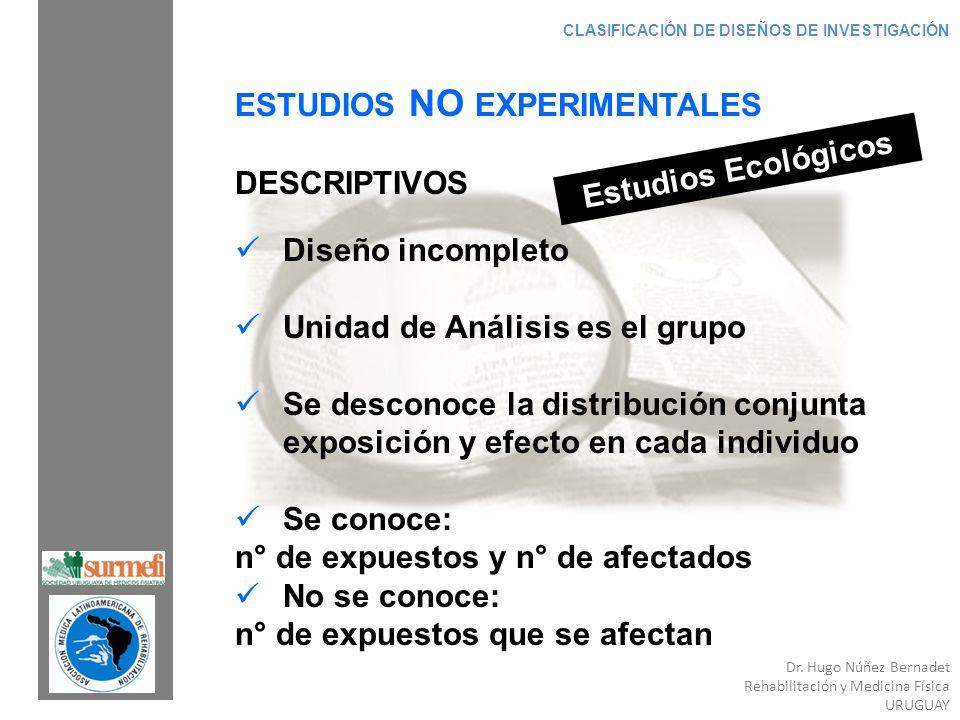 Dr. Hugo Núñez Bernadet Rehabilitación y Medicina Física URUGUAY CLASIFICACIÓN DE DISEÑOS DE INVESTIGACIÓN Estudios Ecológicos Diseño incompleto Unida
