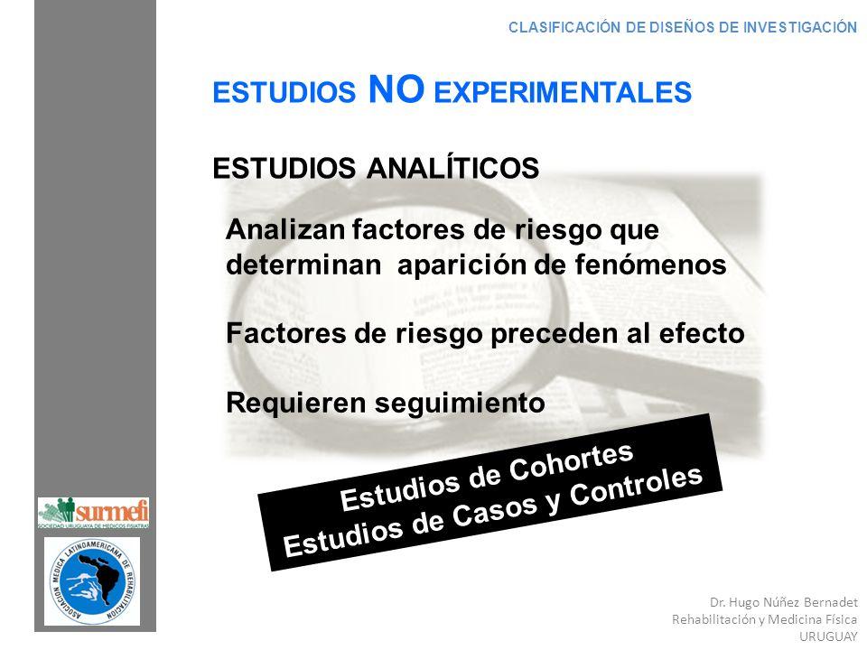 Dr. Hugo Núñez Bernadet Rehabilitación y Medicina Física URUGUAY CLASIFICACIÓN DE DISEÑOS DE INVESTIGACIÓN ESTUDIOS ANALÍTICOS Analizan factores de ri