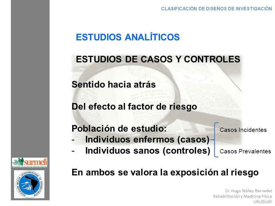 Dr. Hugo Núñez Bernadet Rehabilitación y Medicina Física URUGUAY CLASIFICACIÓN DE DISEÑOS DE INVESTIGACIÓN ESTUDIOS ANALÍTICOS ESTUDIOS DE CASOS Y CON