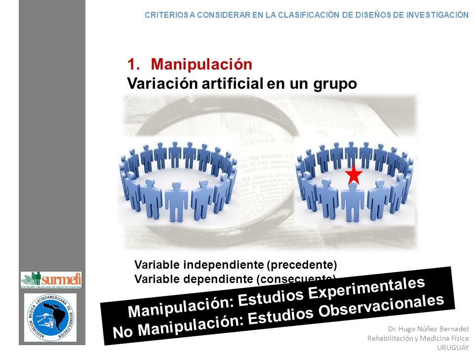 Dr. Hugo Núñez Bernadet Rehabilitación y Medicina Física URUGUAY 1.Manipulación Variación artificial en un grupo Variable independiente (precedente) V