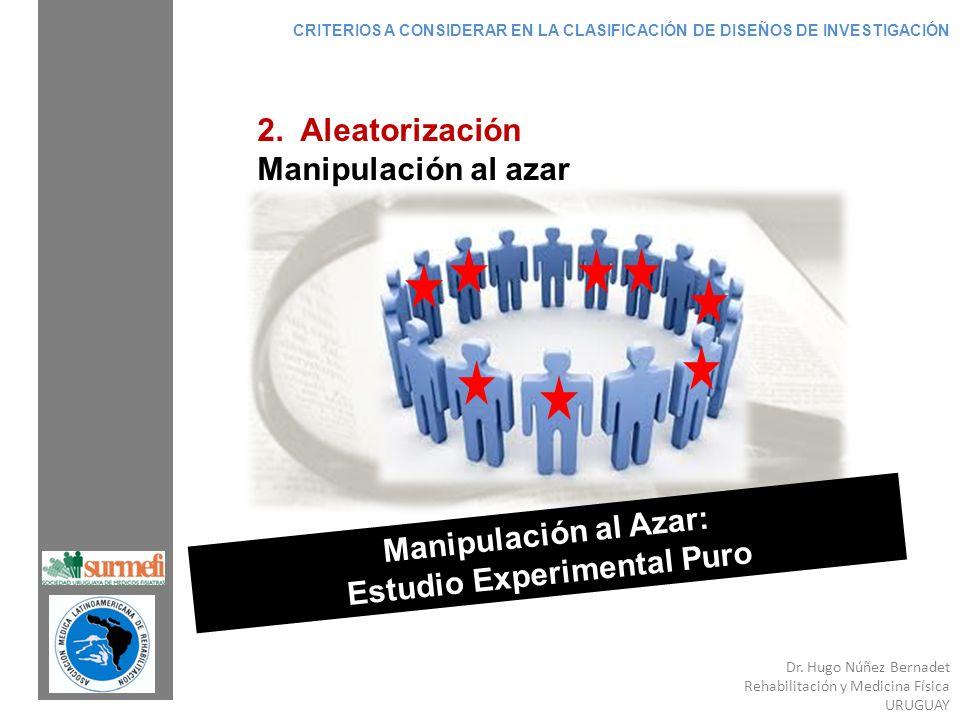 Dr. Hugo Núñez Bernadet Rehabilitación y Medicina Física URUGUAY 2. Aleatorización Manipulación al azar Manipulación al Azar: Estudio Experimental Pur