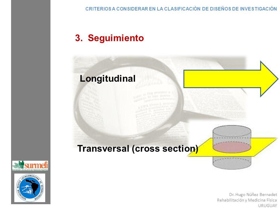 Dr. Hugo Núñez Bernadet Rehabilitación y Medicina Física URUGUAY 3. Seguimiento Longitudinal Transversal (cross section) CRITERIOS A CONSIDERAR EN LA