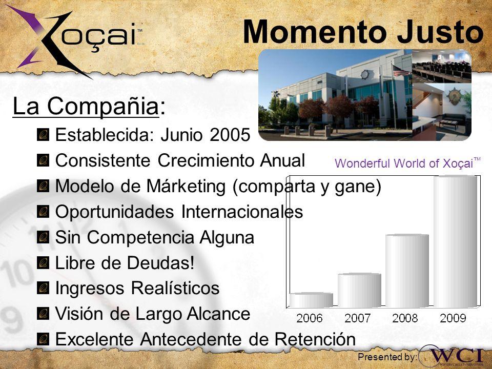 Momento Justo La Compañia: Establecida: Junio 2005 Consistente Crecimiento Anual Modelo de Márketing (comparta y gane) Oportunidades Internacionales S
