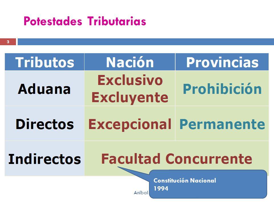 Soberanías de Imposición Aníbal Oscar Bertea 4 Nación Provincias Poder de Imposición Congreso Nacional AFIP Administración Recaudación Nación Provincias Propiedad de los Recursos