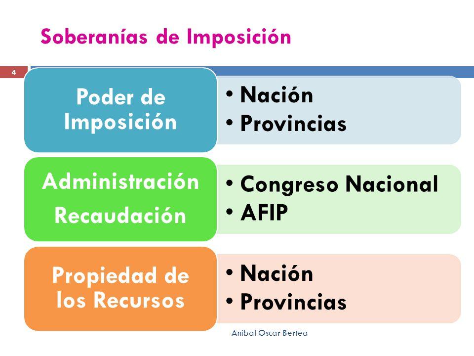 Soberanías de Imposición Aníbal Oscar Bertea 4 Nación Provincias Poder de Imposición Congreso Nacional AFIP Administración Recaudación Nación Provinci