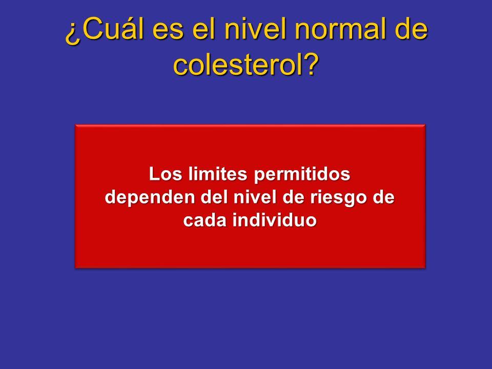 ¿Cuál es el nivel normal de colesterol? Los limites permitidos dependen del nivel de riesgo de cada individuo Los limites permitidos dependen del nive