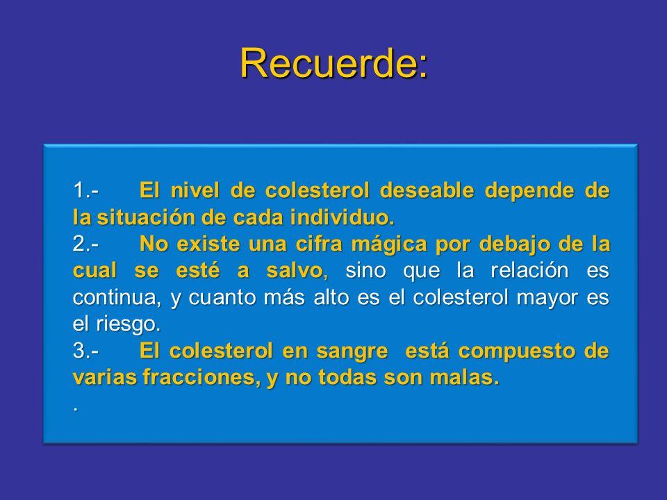 1.-El nivel de colesterol deseable depende de la situación de cada individuo. 2.-No existe una cifra mágica por debajo de la cual se esté a salvo, sin