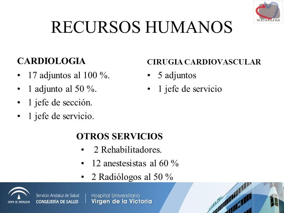 RECURSOS HUMANOS CARDIOLOGIA 17 adjuntos al 100 %.