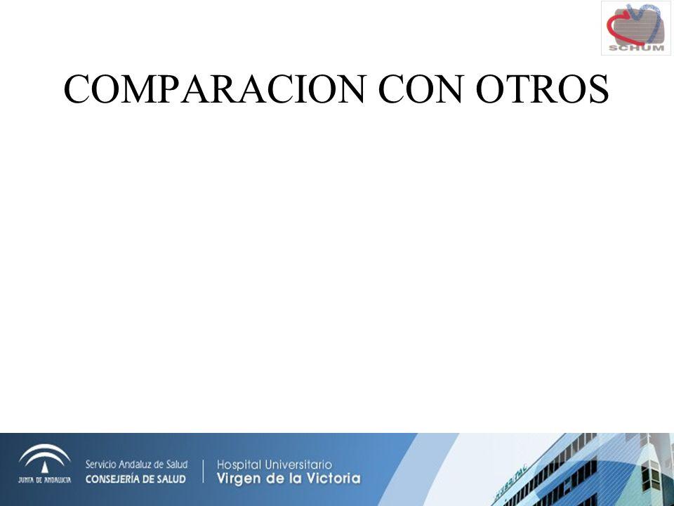 COMPARACION CON OTROS