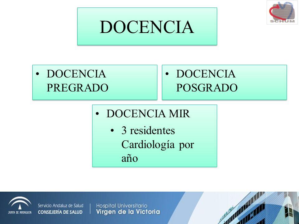 DOCENCIA DOCENCIA PREGRADO DOCENCIA POSGRADO DOCENCIA MIR 3 residentes Cardiología por año DOCENCIA MIR 3 residentes Cardiología por año