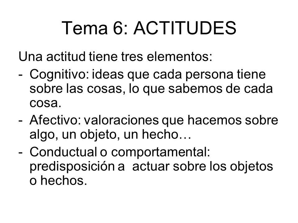 Tema 6: ACTITUDES Una actitud tiene tres elementos: -Cognitivo: ideas que cada persona tiene sobre las cosas, lo que sabemos de cada cosa. -Afectivo: