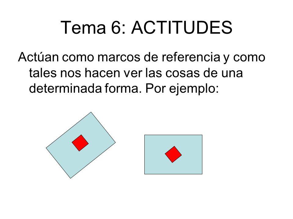 Tema 6: ACTITUDES Actúan como marcos de referencia y como tales nos hacen ver las cosas de una determinada forma. Por ejemplo: