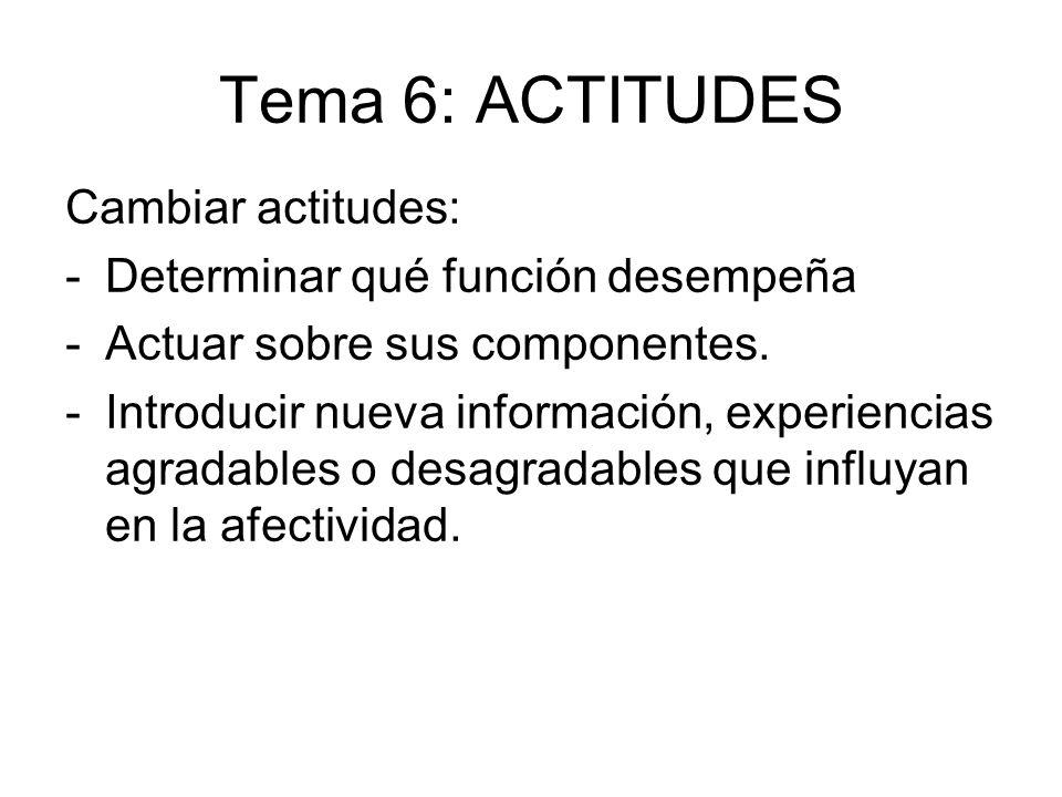 Tema 6: ACTITUDES Cambiar actitudes: -Determinar qué función desempeña -Actuar sobre sus componentes. -Introducir nueva información, experiencias agra
