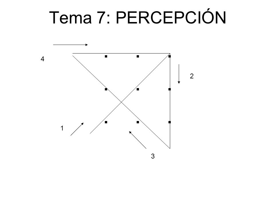 Tema 7: PERCEPCIÓN... 1 2 3 4