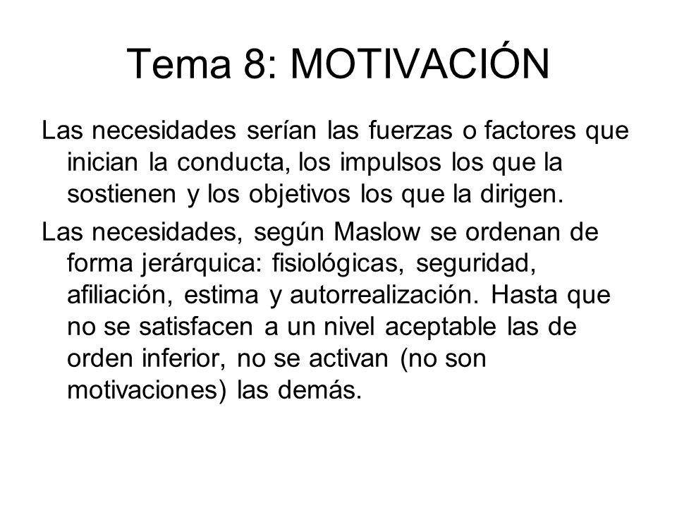 Tema 8: MOTIVACIÓN Las necesidades serían las fuerzas o factores que inician la conducta, los impulsos los que la sostienen y los objetivos los que la