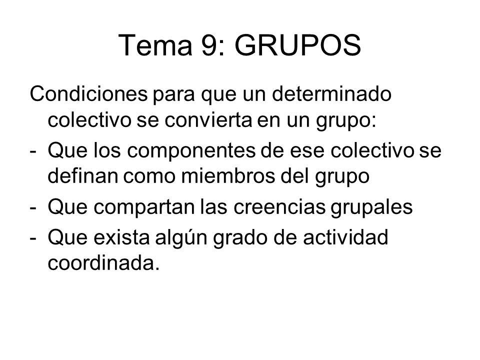 Tema 9: GRUPOS Condiciones para que un determinado colectivo se convierta en un grupo: -Que los componentes de ese colectivo se definan como miembros