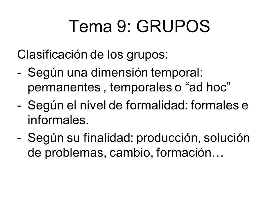 Tema 9: GRUPOS Clasificación de los grupos: -Según una dimensión temporal: permanentes, temporales o ad hoc -Según el nivel de formalidad: formales e