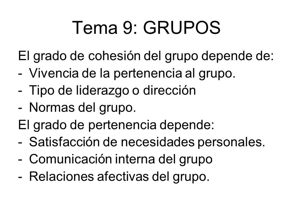 Tema 9: GRUPOS El grado de cohesión del grupo depende de: -Vivencia de la pertenencia al grupo. -Tipo de liderazgo o dirección -Normas del grupo. El g