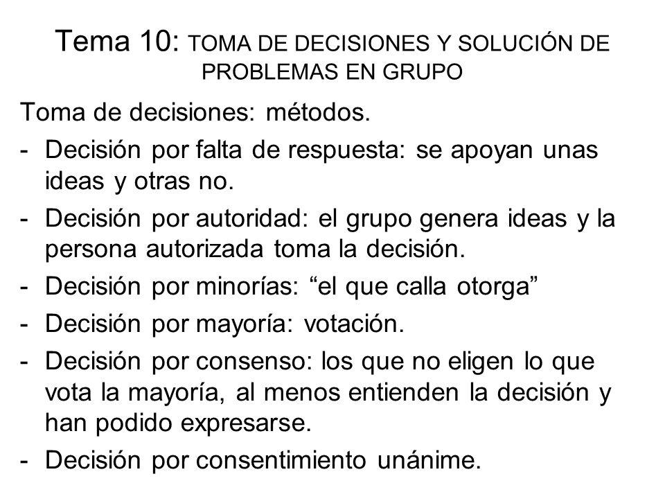 Tema 10: TOMA DE DECISIONES Y SOLUCIÓN DE PROBLEMAS EN GRUPO Toma de decisiones: métodos. -Decisión por falta de respuesta: se apoyan unas ideas y otr