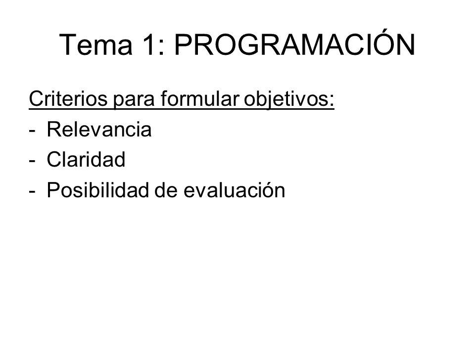 Tema 1: PROGRAMACIÓN Criterios para formular objetivos: -Relevancia -Claridad -Posibilidad de evaluación