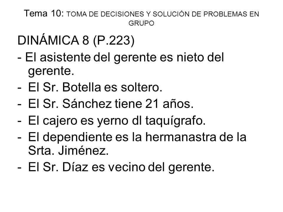 Tema 10: TOMA DE DECISIONES Y SOLUCIÓN DE PROBLEMAS EN GRUPO DINÁMICA 8 (P.223) - El asistente del gerente es nieto del gerente. -El Sr. Botella es so