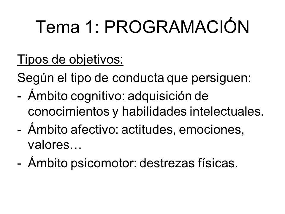 Tema 1: PROGRAMACIÓN Tipos de objetivos: Según el tipo de conducta que persiguen: -Ámbito cognitivo: adquisición de conocimientos y habilidades intele